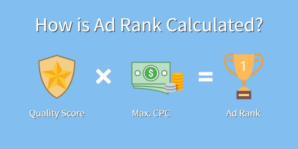محاسبه جایگاه تبلیغ در گوگل ادز