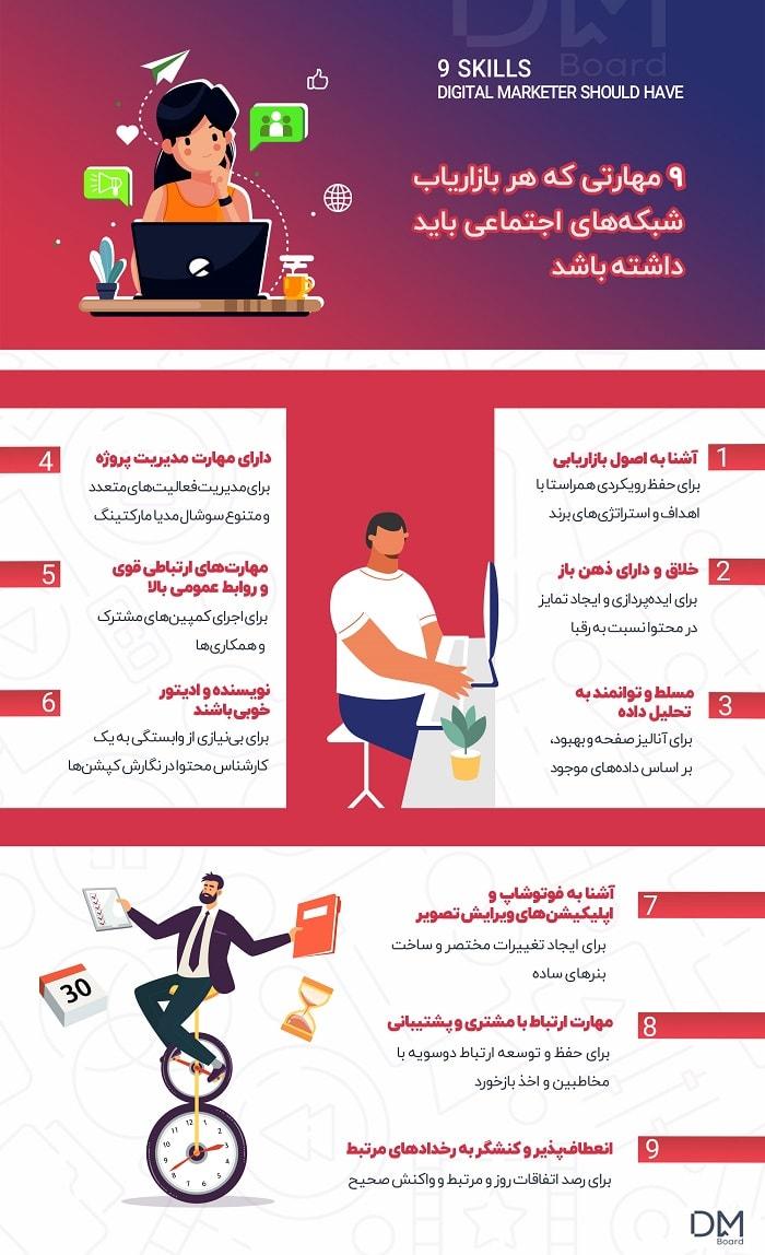 9 مهارت ضروری مدیر شبکه های اجتماعی یا سوشال مدیا