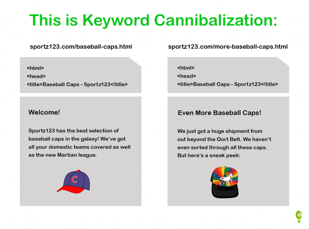 keyword cannibalization چیست