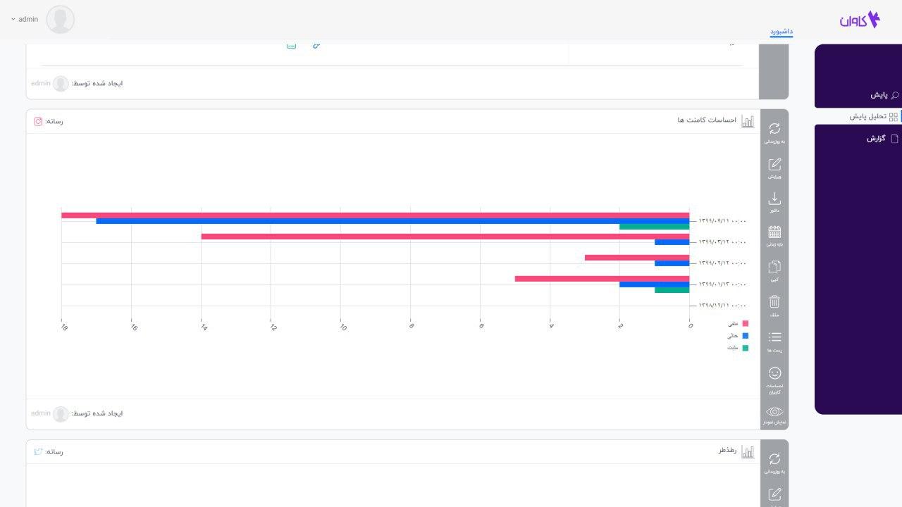 تحلیل-داده-کاوان