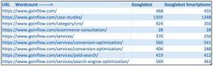 Mobile link parity چیست؟